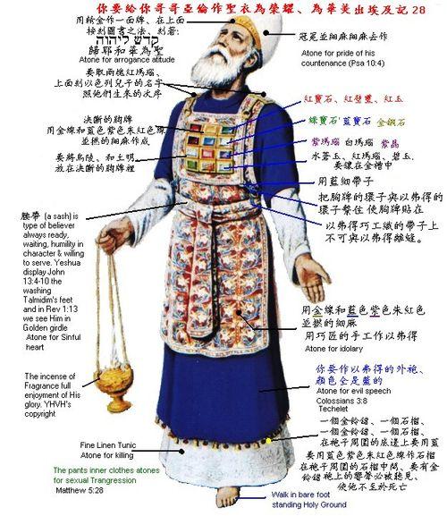 C-kohen-garments